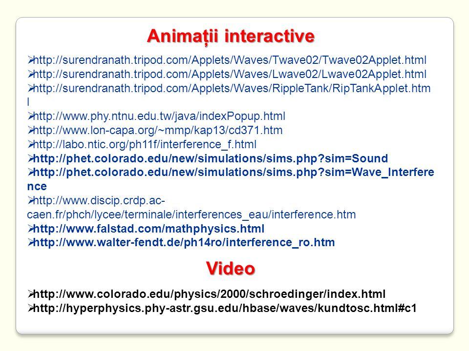 Animaţii interactive  http://surendranath.tripod.com/Applets/Waves/Twave02/Twave02Applet.html  http://surendranath.tripod.com/Applets/Waves/Lwave02/