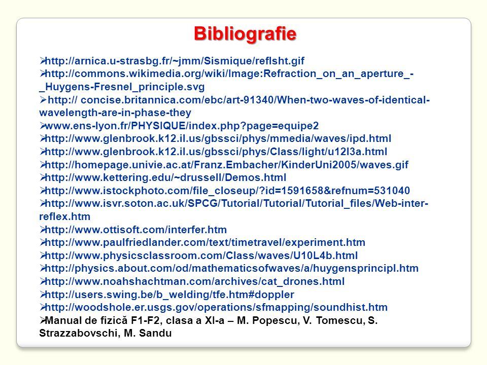 Bibliografie  http://arnica.u-strasbg.fr/~jmm/Sismique/reflsht.gif  http://commons.wikimedia.org/wiki/Image:Refraction_on_an_aperture_- _Huygens-Fre
