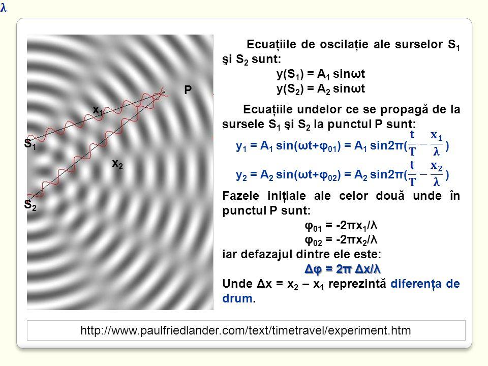 http://www.paulfriedlander.com/text/timetravel/experiment.htm S1S1 S2S2 P x1x1 x2x2 Ecuaţiile de oscilaţie ale surselor S 1 şi S 2 sunt: y(S 1 ) = A 1