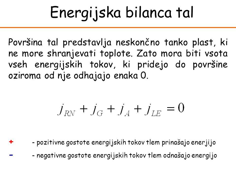 Energijska bilanca tal Površina tal predstavlja neskončno tanko plast, ki ne more shranjevati toplote.