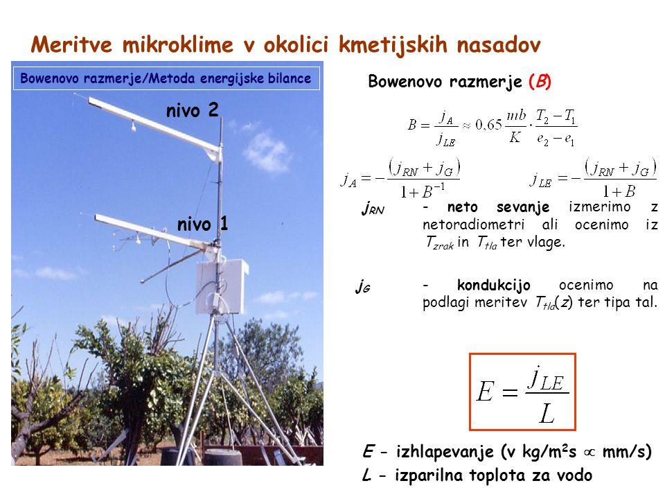 Meritve mikroklime v okolici kmetijskih nasadov Bowenovo razmerje (B) Bowenovo razmerje/Metoda energijske bilance nivo 2 nivo 1 j RN - neto sevanje izmerimo z netoradiometri ali ocenimo iz T zrak in T tla ter vlage.