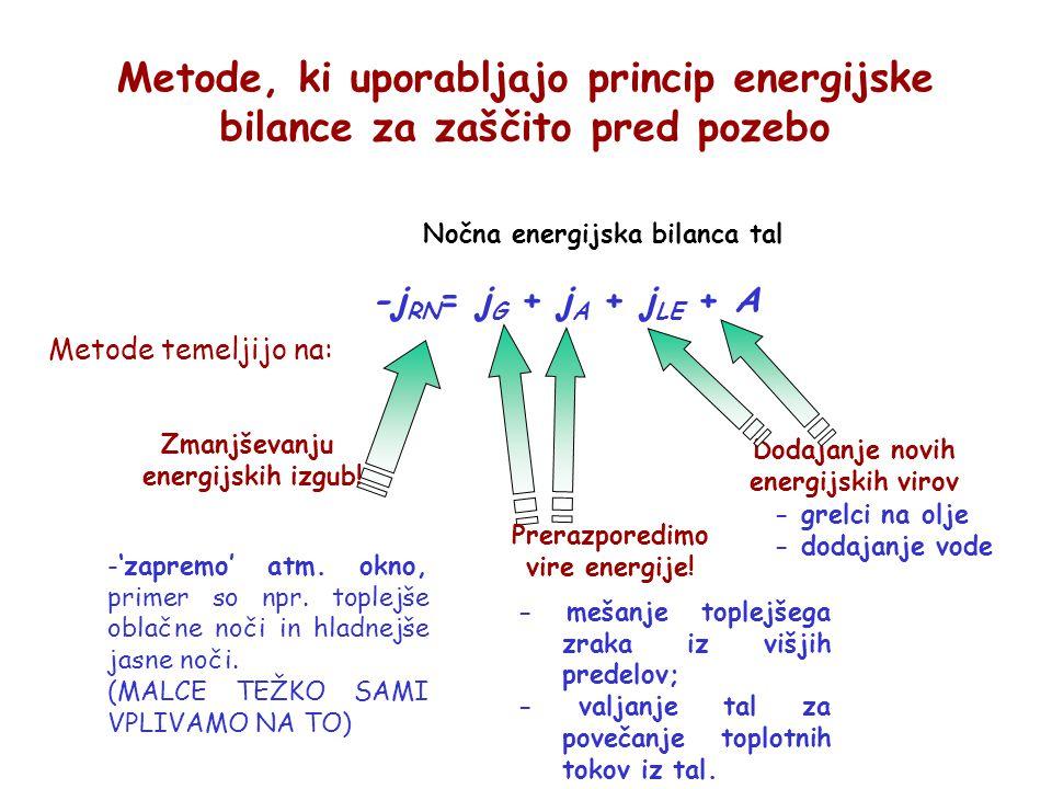 Metode, ki uporabljajo princip energijske bilance za zaščito pred pozebo Nočna energijska bilanca tal -j RN = j G + j A + j LE + A Metode temeljijo na: Zmanjševanju energijskih izgub.