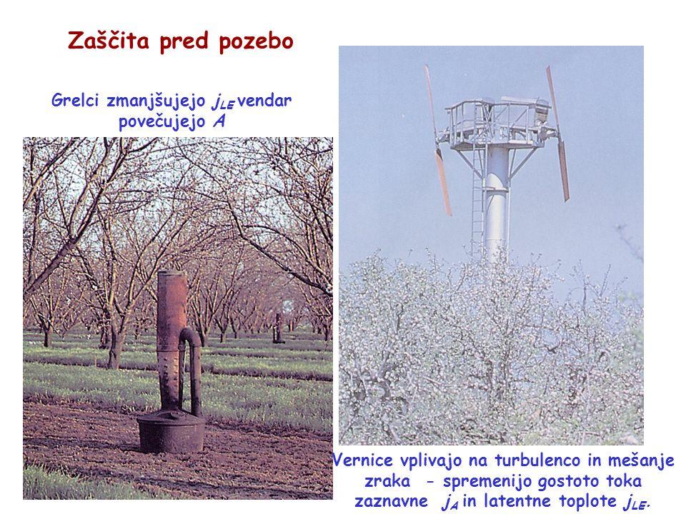 Zaščita pred pozebo Grelci zmanjšujejo j LE vendar povečujejo A Vernice vplivajo na turbulenco in mešanje zraka - spremenijo gostoto toka zaznavne j A in latentne toplote j LE.