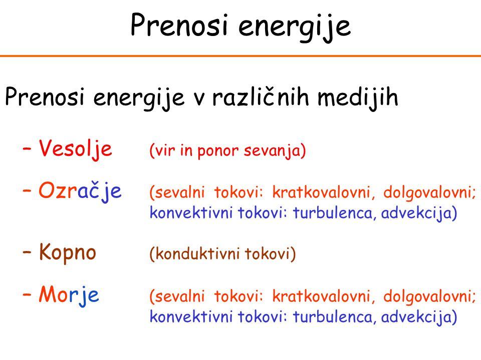 Prenosi energije v različnih medijih –Vesolje (vir in ponor sevanja) –Ozračje (sevalni tokovi: kratkovalovni, dolgovalovni; konvektivni tokovi: turbulenca, advekcija) –Kopno (konduktivni tokovi) –Morje (sevalni tokovi: kratkovalovni, dolgovalovni; konvektivni tokovi: turbulenca, advekcija)