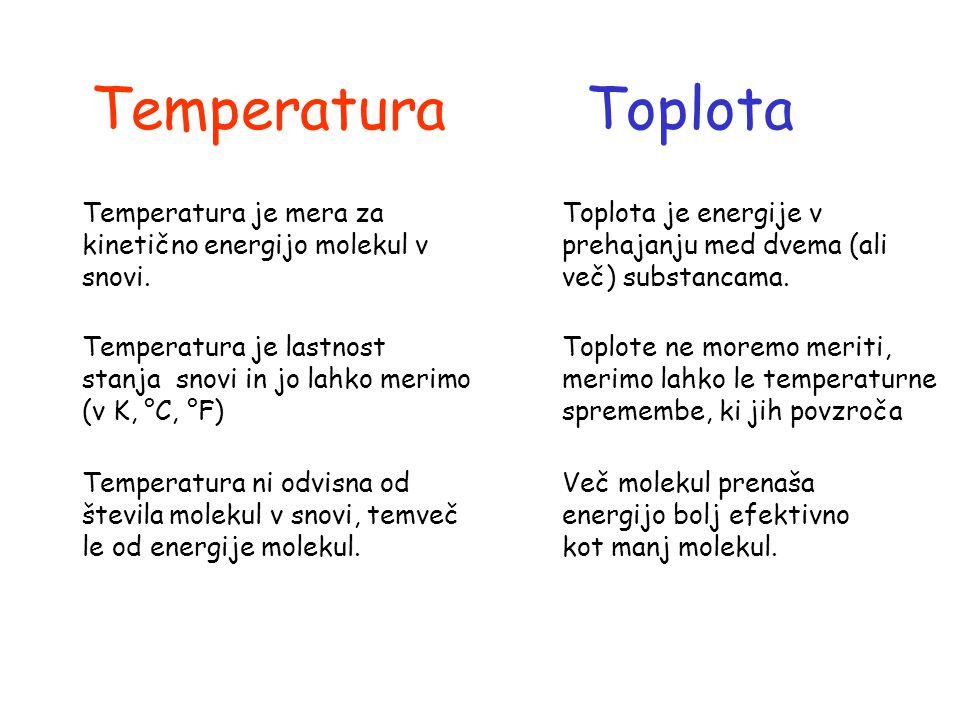 TemperaturaToplota Temperatura je mera za kinetično energijo molekul v snovi. Temperatura je lastnost stanja snovi in jo lahko merimo (v K, °C, °F) Te