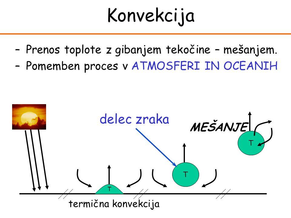 –Prenos toplote z gibanjem tekočine – mešanjem. –Pomemben proces v ATMOSFERI IN OCEANIH T T T MEŠANJE termična konvekcija delec zraka Konvekcija