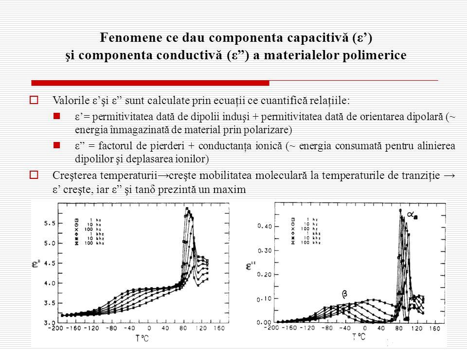  Valorile ε'şi ε sunt calculate prin ecuaţii ce cuantifică relaţiile: ε'= permitivitatea dată de dipolii induşi + permitivitatea dată de orientarea dipolară (~ energia înmagazinată de material prin polarizare) ε = factorul de pierderi + conductanţa ionică (~ energia consumată pentru alinierea dipolilor şi deplasarea ionilor)  Creşterea temperaturii→creşte mobilitatea moleculară la temperaturile de tranziţie → ε' creşte, iar ε şi tanδ prezintă un maxim Fenomene ce dau componenta capacitivă (ε') şi componenta conductivă (ε ) a materialelor polimerice