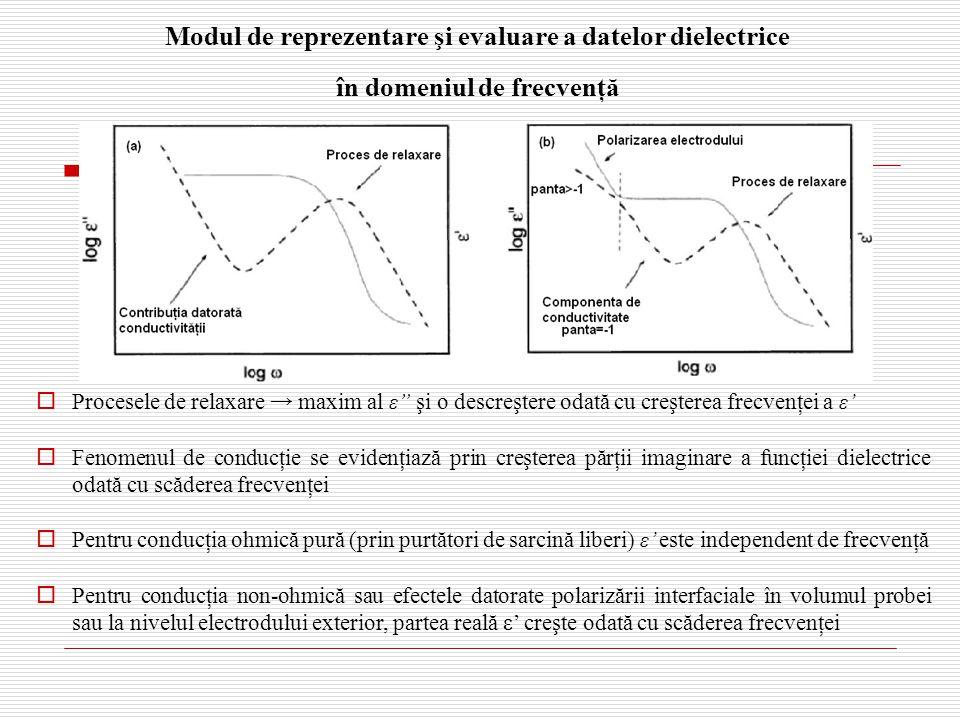 Modul de reprezentare şi evaluare a datelor dielectrice în domeniul de frecvenţă  Procesele de relaxare → maxim al ε şi o descreştere odată cu creşterea frecvenţei a ε'  Fenomenul de conducţie se evidenţiază prin creşterea părţii imaginare a funcţiei dielectrice odată cu scăderea frecvenţei  Pentru conducţia ohmică pură (prin purtători de sarcină liberi) ε' este independent de frecvenţă  Pentru conducţia non-ohmică sau efectele datorate polarizării interfaciale în volumul probei sau la nivelul electrodului exterior, partea reală ε' creşte odată cu scăderea frecvenţei