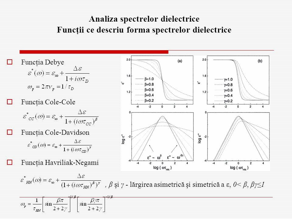 Analiza spectrelor dielectrice Funcţii ce descriu forma spectrelor dielectrice  Funcţia Debye  Funcţia Cole-Cole  Funcţia Cole-Davidson  Funcţia Havriliak-Negami, β şi γ - lărgirea asimetrică şi simetrică a ε, 0< β, βγ≤1