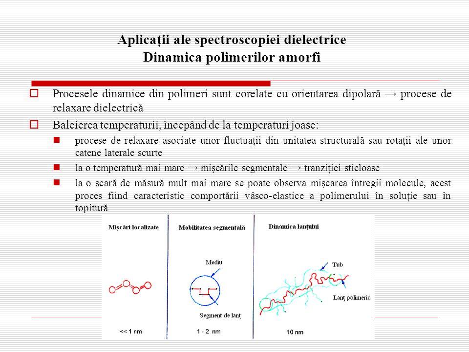 Aplicaţii ale spectroscopiei dielectrice Dinamica polimerilor amorfi  Procesele dinamice din polimeri sunt corelate cu orientarea dipolară → procese de relaxare dielectrică  Baleierea temperaturii, începând de la temperaturi joase: procese de relaxare asociate unor fluctuaţii din unitatea structurală sau rotaţii ale unor catene laterale scurte la o temperatură mai mare → mişcările segmentale → tranziţiei sticloase la o scară de măsură mult mai mare se poate observa mişcarea întregii molecule, acest proces fiind caracteristic comportării vâsco-elastice a polimerului în soluţie sau în topitură