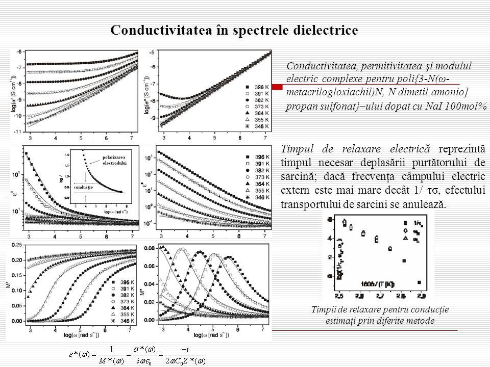 Conductivitatea în spectrele dielectrice Conductivitatea, permitivitatea şi modulul electric complexe pentru poli{3-N(ω- metacrilogloxiachil)N, N dimetil amonio] propan sulfonat}–ului dopat cu NaI 100mol%.