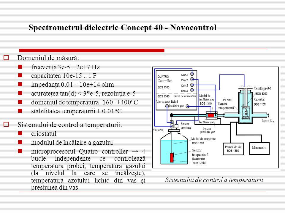  Domeniul de măsură: frecvenţa 3e-5..2e+7 Hz capacitatea 10e-15..