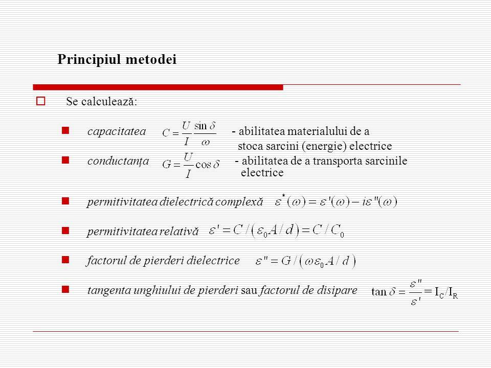 Principiul metodei  Se calculează: capacitatea - abilitatea materialului de a stoca sarcini (energie) electrice conductanţa - abilitatea de a transporta sarcinile electrice permitivitatea dielectrică complexă permitivitatea relativă factorul de pierderi dielectrice tangenta unghiului de pierderi sau factorul de disipare