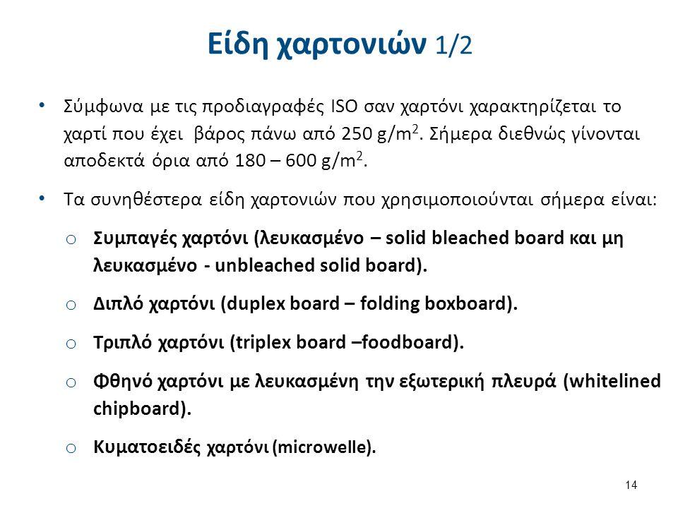 Σύμφωνα με τις προδιαγραφές ISO σαν χαρτόνι χαρακτηρίζεται το χαρτί που έχει βάρος πάνω από 250 g/m 2.