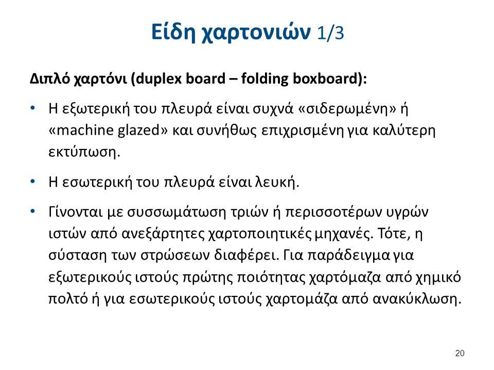 Είδη χαρτονιών 1/3 Διπλό χαρτόνι (duplex board – folding boxboard): Η εξωτερική του πλευρά είναι συχνά «σιδερωμένη» ή «machine glazed» και συνήθως επιχρισμένη για καλύτερη εκτύπωση.