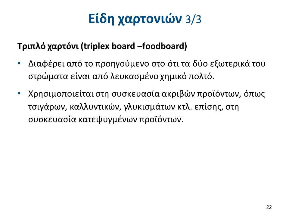 Είδη χαρτονιών 3/3 Τριπλό χαρτόνι (triplex board –foodboard) Διαφέρει από το προηγούμενο στο ότι τα δύο εξωτερικά του στρώματα είναι από λευκασμένο χημικό πολτό.
