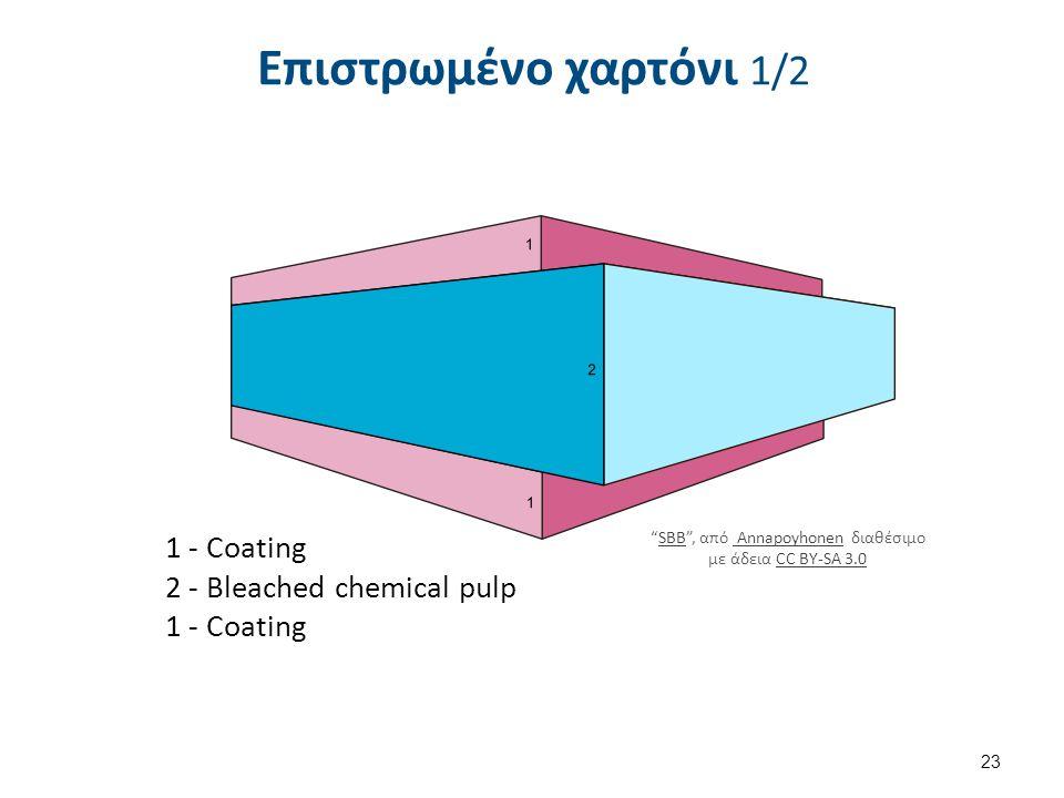 Επιστρωμένο χαρτόνι 1/2 23 1 - Coating 2 - Bleached chemical pulp 1 - Coating SBB , από Annapoyhonen διαθέσιμο με άδεια CC BY-SA 3.0SBB AnnapoyhonenCC BY-SA 3.0