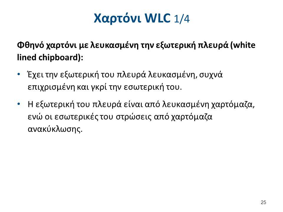 Χαρτόνι WLC 1/4 Φθηνό χαρτόνι με λευκασμένη την εξωτερική πλευρά (white lined chipboard): Έχει την εξωτερική του πλευρά λευκασμένη, συχνά επιχρισμένη και γκρί την εσωτερική του.