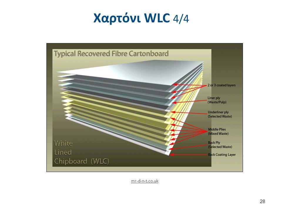 Χαρτόνι WLC 4/4 28 mr-d-n-t.co.uk