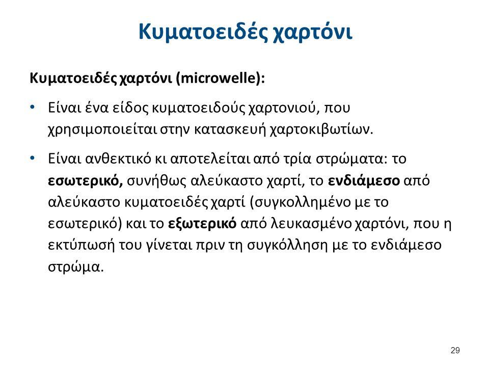 Κυματοειδές χαρτόνι Κυματοειδές χαρτόνι (microwelle): Είναι ένα είδος κυματοειδούς χαρτονιού, που χρησιμοποιείται στην κατασκευή χαρτοκιβωτίων.