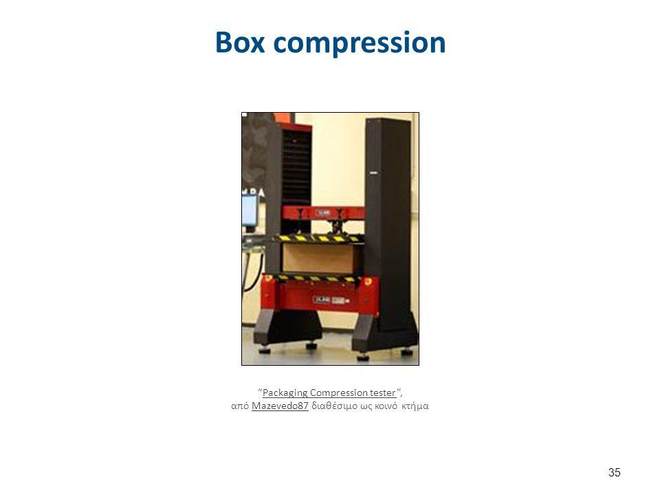 Box compression 35 Packaging Compression tester , από Mazevedo87 διαθέσιμο ως κοινό κτήμαPackaging Compression testerMazevedo87