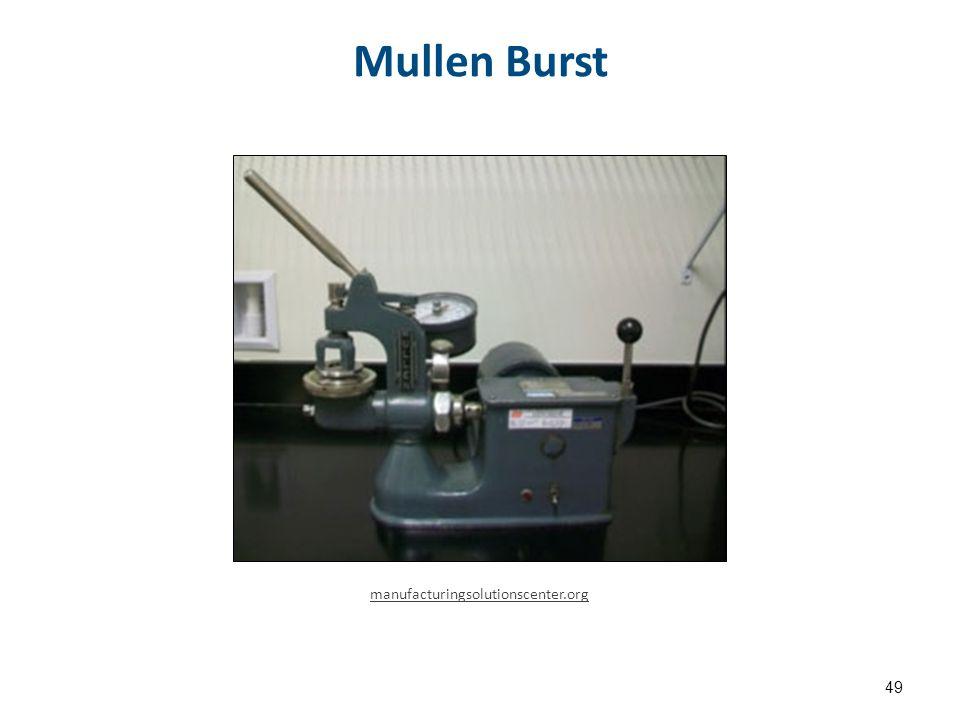 Mullen Burst 49 manufacturingsolutionscenter.org