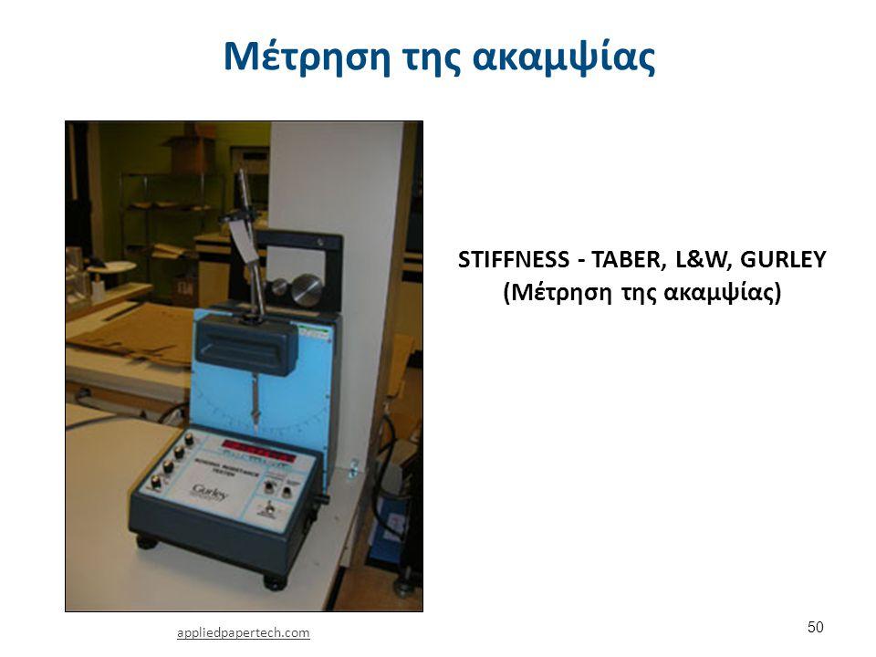 STIFFNESS - TABER, L&W, GURLEY (Μέτρηση της ακαμψίας) Μέτρηση της ακαμψίας 50 appliedpapertech.com