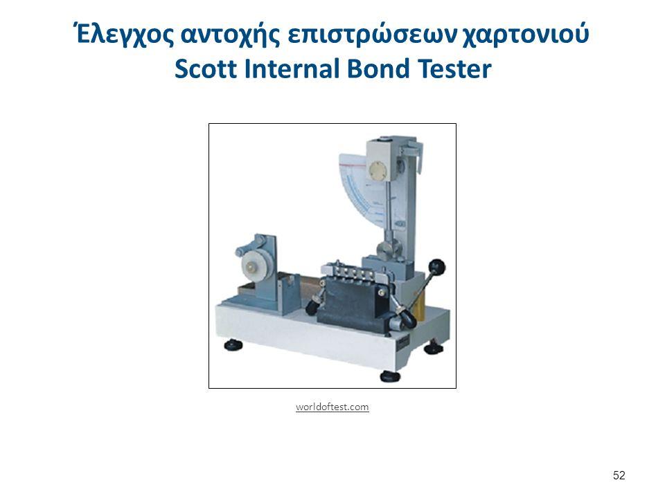 Έλεγχος αντοχής επιστρώσεων χαρτονιού Scott Internal Bond Tester 52 worldoftest.com