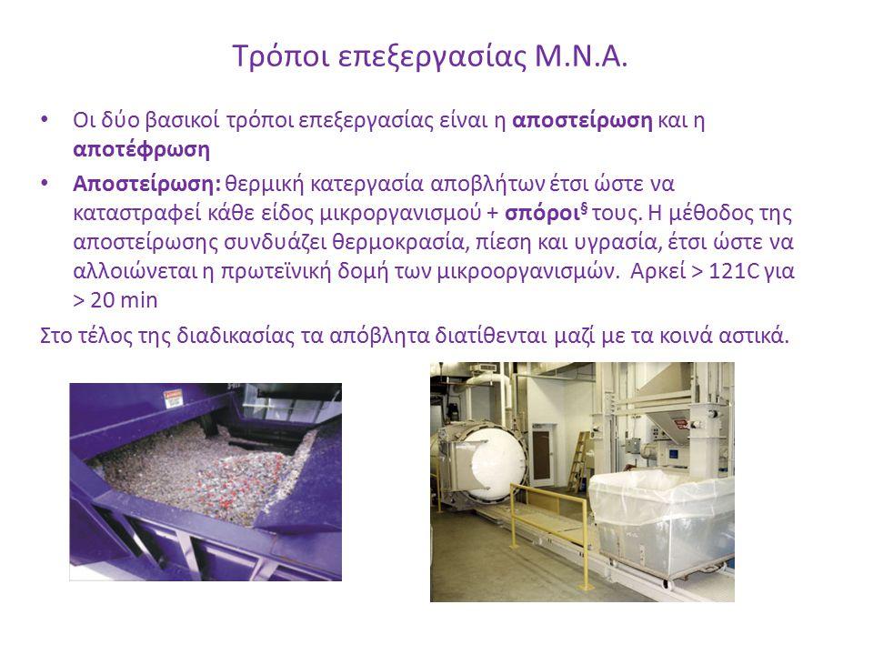 Τρόποι επεξεργασίας Μ.Ν.Α. Οι δύο βασικοί τρόποι επεξεργασίας είναι η αποστείρωση και η αποτέφρωση Αποστείρωση: θερμική κατεργασία αποβλήτων έτσι ώστε