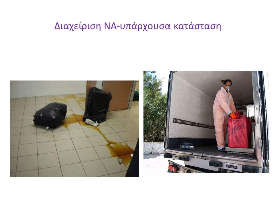 Διαχείριση ΝΑ-υπάρχουσα κατάσταση