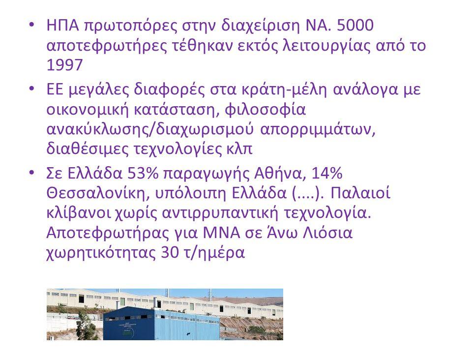 ΗΠΑ πρωτοπόρες στην διαχείριση ΝΑ. 5000 αποτεφρωτήρες τέθηκαν εκτός λειτουργίας από το 1997 ΕΕ μεγάλες διαφορές στα κράτη-μέλη ανάλογα με οικονομική κ