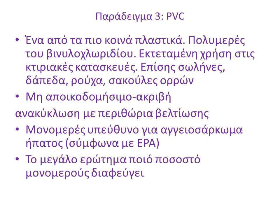 Παράδειγμα 3: PVC Ένα από τα πιο κοινά πλαστικά. Πολυμερές του βινυλοχλωριδίου. Εκτεταμένη χρήση στις κτιριακές κατασκευές. Επίσης σωλήνες, δάπεδα, ρο
