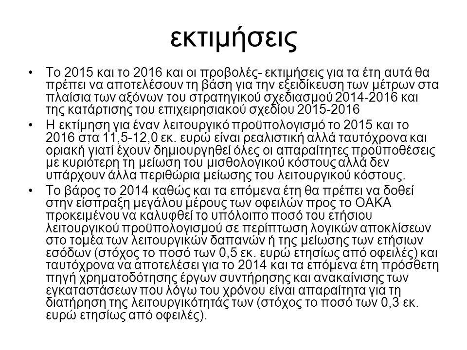 εκτιμήσεις Το 2015 και το 2016 και οι προβολές- εκτιμήσεις για τα έτη αυτά θα πρέπει να αποτελέσουν τη βάση για την εξειδίκευση των μέτρων στα πλαίσια