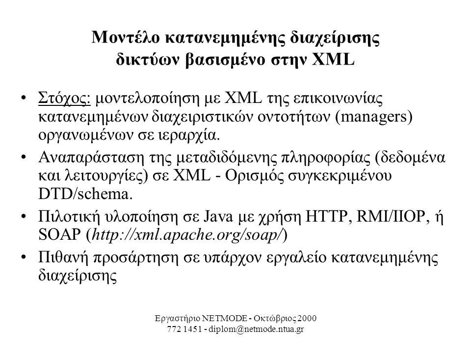 Εργαστήριο NETMODE - Οκτώβριος 2000 772 1451 - diplom@netmode.ntua.gr Μοντέλο κατανεμημένης διαχείρισης δικτύων βασισμένο στην XML Στόχος: μοντελοποίηση με XML της επικοινωνίας κατανεμημένων διαχειριστικών οντοτήτων (managers) οργανωμένων σε ιεραρχία.