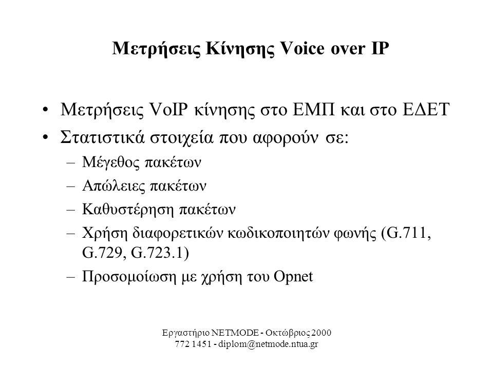 Εργαστήριο NETMODE - Οκτώβριος 2000 772 1451 - diplom@netmode.ntua.gr Μετρήσεις Κίνησης Voice over IP Μετρήσεις VoIP κίνησης στο ΕΜΠ και στο ΕΔΕΤ Στατιστικά στοιχεία που αφορούν σε: –Μέγεθος πακέτων –Απώλειες πακέτων –Καθυστέρηση πακέτων –Χρήση διαφορετικών κωδικοποιητών φωνής (G.711, G.729, G.723.1) –Προσομοίωση με χρήση του Opnet