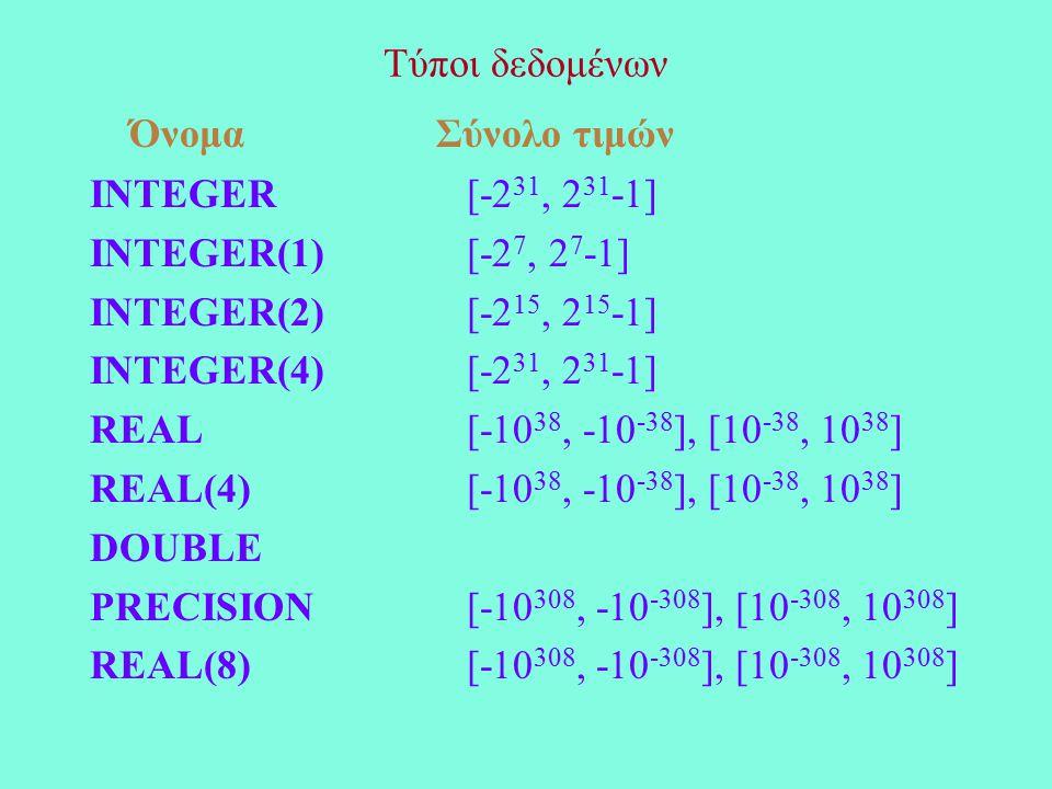 Τύποι δεδομένων Όνομα Σύνολο τιμών INTEGER [-2 31, 2 31 -1] INTEGER(1) [-2 7, 2 7 -1] INTEGER(2) [-2 15, 2 15 -1] INTEGER(4) [-2 31, 2 31 -1] REAL [-10 38, -10 -38 ], [10 -38, 10 38 ] REAL(4) [-10 38, -10 -38 ], [10 -38, 10 38 ] DOUBLE PRECISION [-10 308, -10 -308 ], [10 -308, 10 308 ] REAL(8) [-10 308, -10 -308 ], [10 -308, 10 308 ]