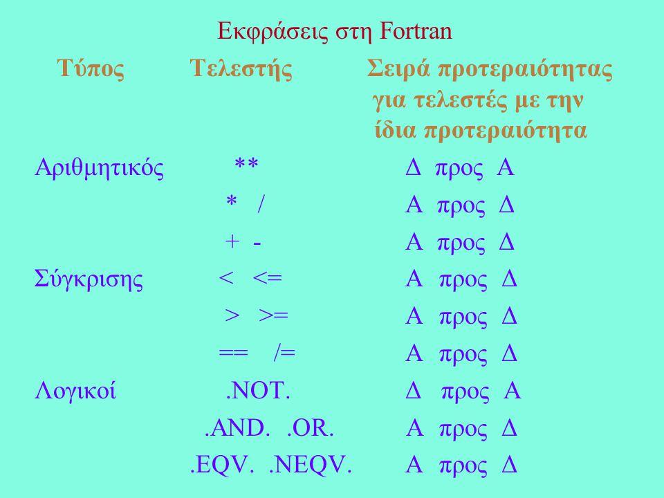 Εκφράσεις στη Fortran ΤύποςΤελεστής Σειρά προτεραιότητας για τελεστές με την ίδια προτεραιότητα Αριθμητικός** Δ προς Α * / Α προς Δ + - Α προς Δ Σύγκρισης < <= Α προς Δ > >= Α προς Δ == /= Α προς Δ Λογικοί.NOT.