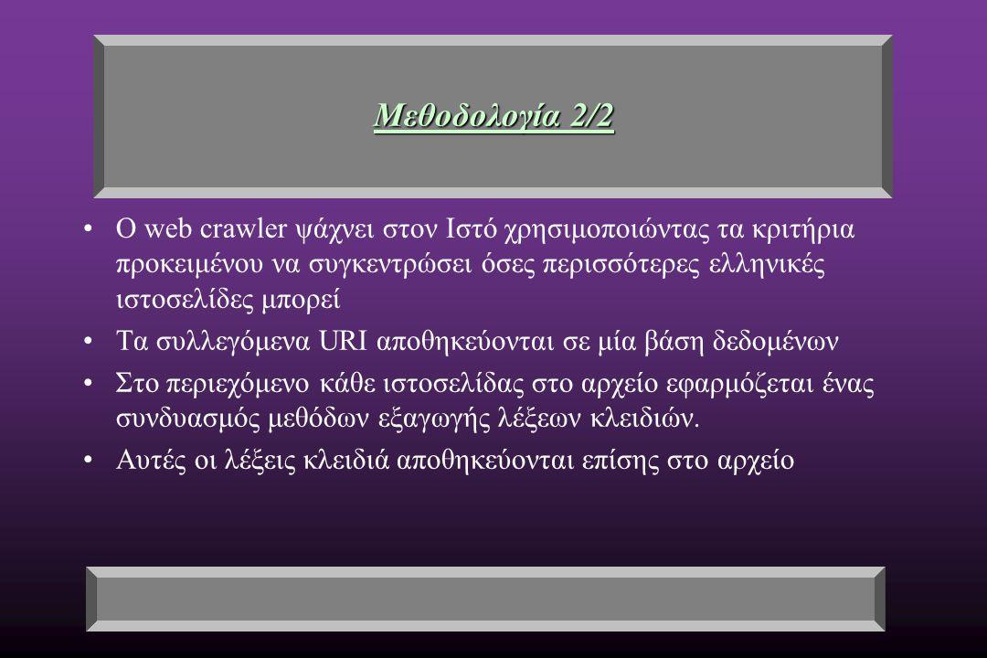 Μεθοδολογία 2/2 O web crawler ψάχνει στον Ιστό χρησιμοποιώντας τα κριτήρια προκειμένου να συγκεντρώσει όσες περισσότερες ελληνικές ιστοσελίδες μπορεί Τα συλλεγόμενα URI αποθηκεύονται σε μία βάση δεδομένων Στο περιεχόμενο κάθε ιστοσελίδας στο αρχείο εφαρμόζεται ένας συνδυασμός μεθόδων εξαγωγής λέξεων κλειδιών.