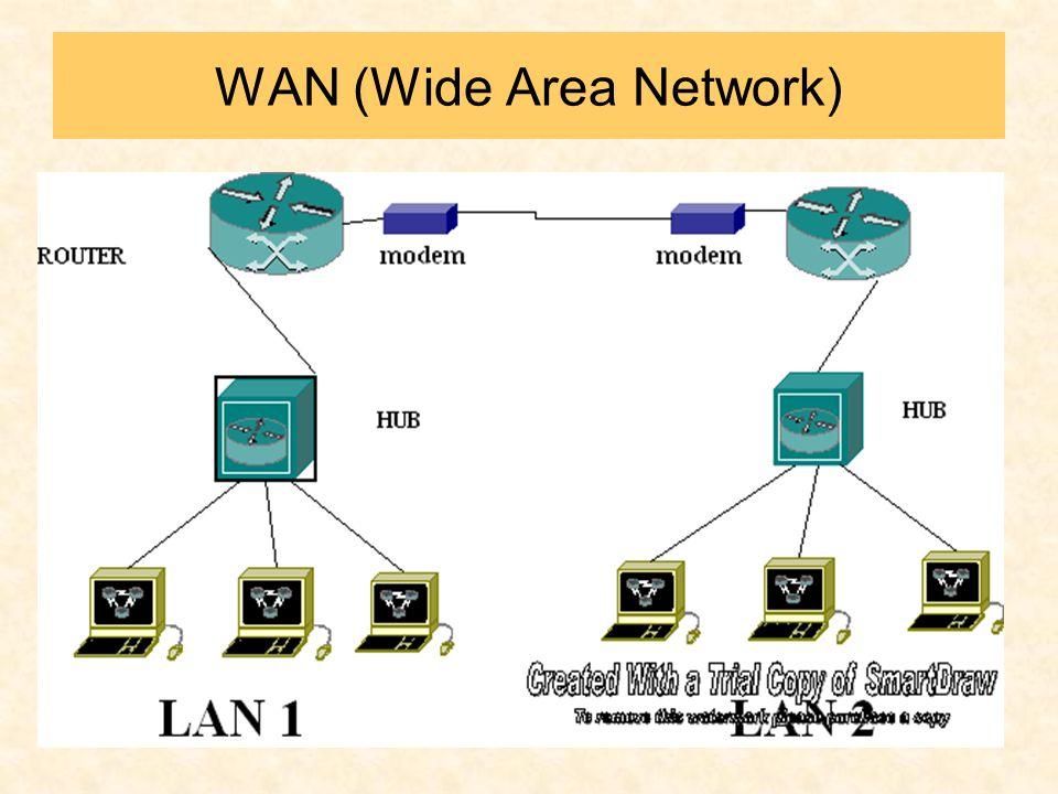 1/6/2015ΥΠΟΛΟΓΙΣΤΙΚΟ ΚΕΝΤΡΟ ΠΚ37 WAN (Wide Area Network)