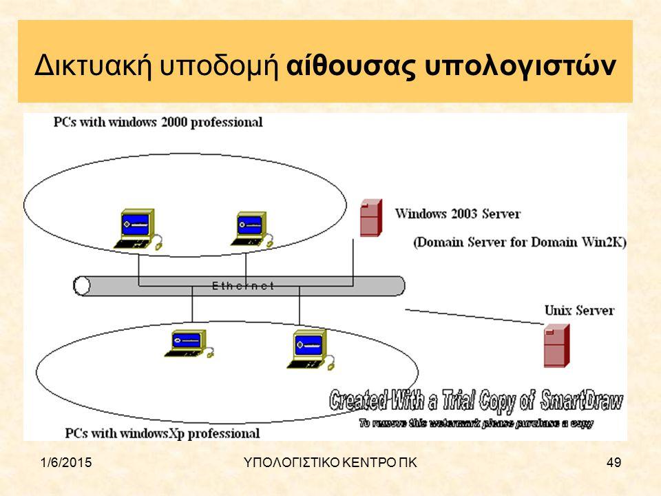 1/6/2015ΥΠΟΛΟΓΙΣΤΙΚΟ ΚΕΝΤΡΟ ΠΚ49 Δικτυακή υποδομή αίθουσας υπολογιστών