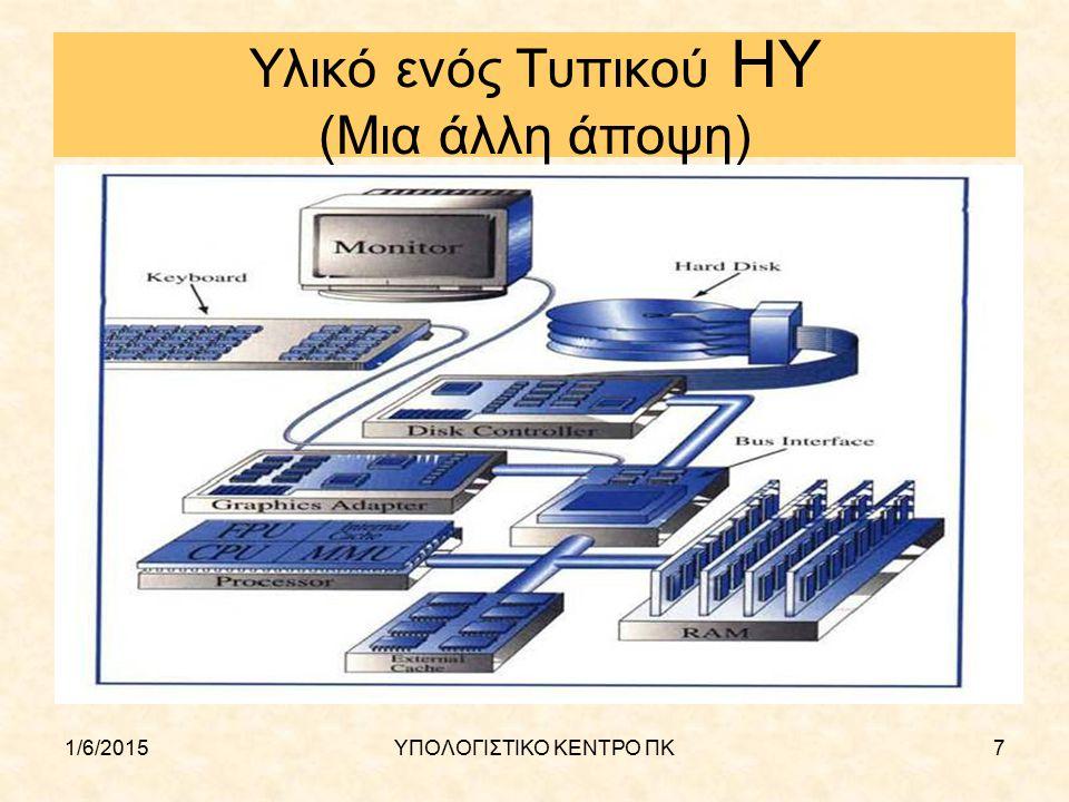 1/6/2015ΥΠΟΛΟΓΙΣΤΙΚΟ ΚΕΝΤΡΟ ΠΚ28 Δίκτυα Υπολογιστών Για την σύνδεση δύο υπολογιστών σε δίκτυο θα πρέπει να υπάρχει: - Κάρτα δικτύου (ethernet controller) στον κάθε υπολογιστή - Το φυσικό μέσο σύνδεσης (καλώδιο, οπτική ίνα, αέρας) -Το πρωτόκολλο επικοινωνίας (πρόγραμμα εγκατεστημένο και ενεργοποιημένο στο κάθε υπολογιστή) -Πρόσθετος εξοπλισμός ανάλογα με τον αριθμό των υπολογιστών που θα συνδεθούν στο δίκτυο, την απόσταση που θα απέχουν μεταξύ τους και την πολυπλοκότητα των απαιτήσεων από την δικτύωση.
