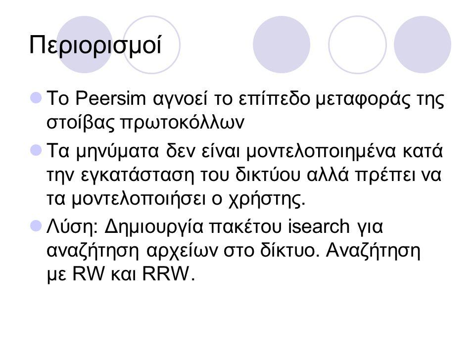 Περιορισμοί Το Peersim αγνοεί το επίπεδο μεταφοράς της στοίβας πρωτοκόλλων Τα μηνύματα δεν είναι μοντελοποιημένα κατά την εγκατάσταση του δικτύου αλλά πρέπει να τα μοντελοποιήσει ο χρήστης.