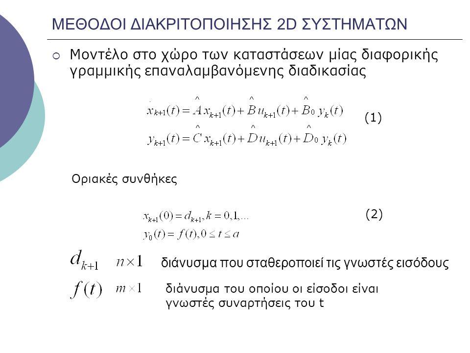 ΜΕΘΟΔΟΙ ΔΙΑΚΡΙΤΟΠΟΙΗΣΗΣ 2D ΣΥΣΤΗΜΑΤΩΝ  Μοντέλο στο χώρο των καταστάσεων μίας διαφορικής γραμμικής επαναλαμβανόμενης διαδικασίας Οριακές συνθήκες διάν