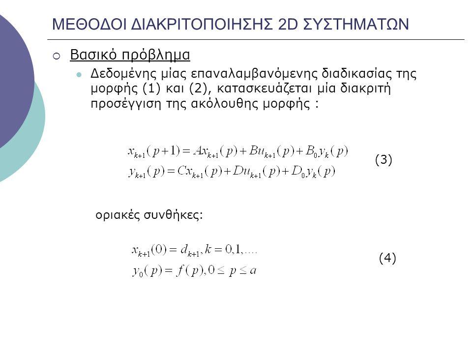 ΜΕΘΟΔΟΙ ΔΙΑΚΡΙΤΟΠΟΙΗΣΗΣ 2D ΣΥΣΤΗΜΑΤΩΝ  Βασικό πρόβλημα Δεδομένης μίας επαναλαμβανόμενης διαδικασίας της μορφής (1) και (2), κατασκευάζεται μία διακρι