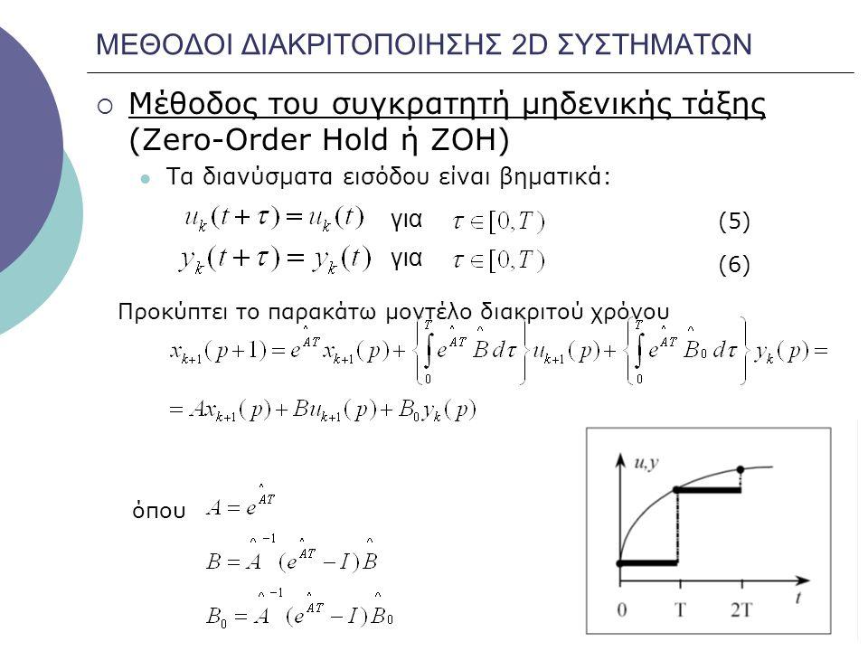 ΜΕΘΟΔΟΙ ΔΙΑΚΡΙΤΟΠΟΙΗΣΗΣ 2D ΣΥΣΤΗΜΑΤΩΝ  Μέθοδος του συγκρατητή μηδενικής τάξης (Zero-Order Hold ή ZOH) Τα διανύσματα εισόδου είναι βηματικά: για Προκύ