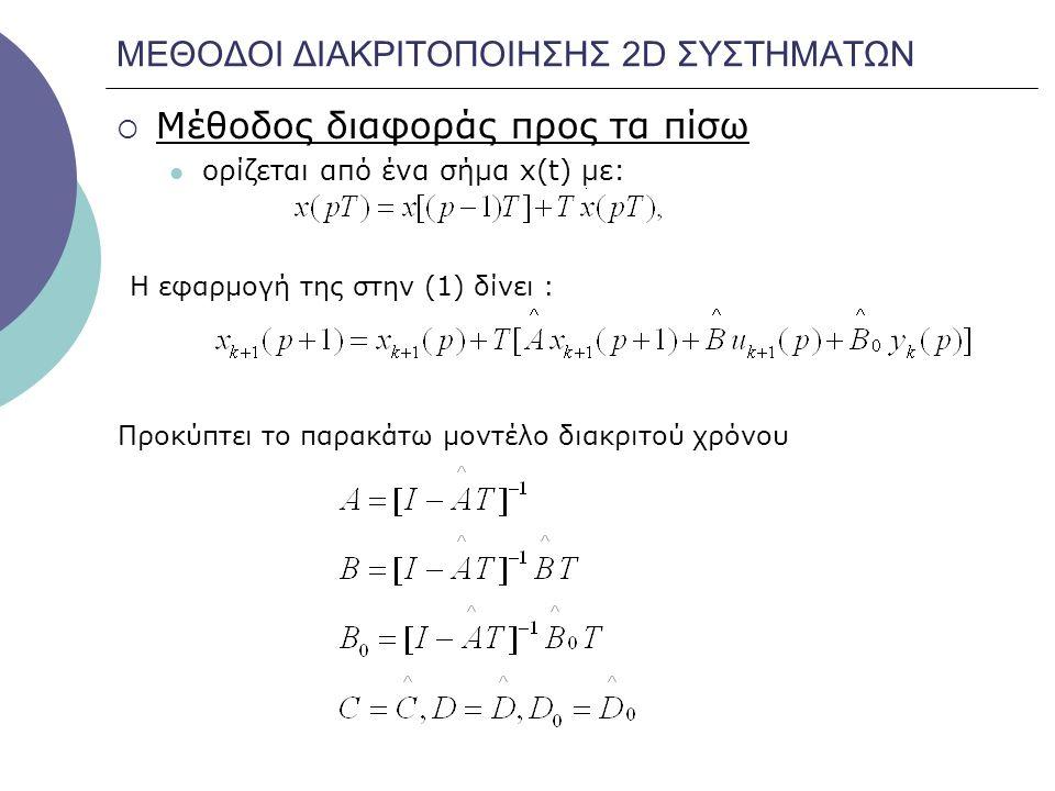 ΜΕΘΟΔΟΙ ΔΙΑΚΡΙΤΟΠΟΙΗΣΗΣ 2D ΣΥΣΤΗΜΑΤΩΝ  Μέθοδος διαφοράς προς τα πίσω ορίζεται από ένα σήμα x(t) με: Προκύπτει το παρακάτω μοντέλο διακριτού χρόνου Η