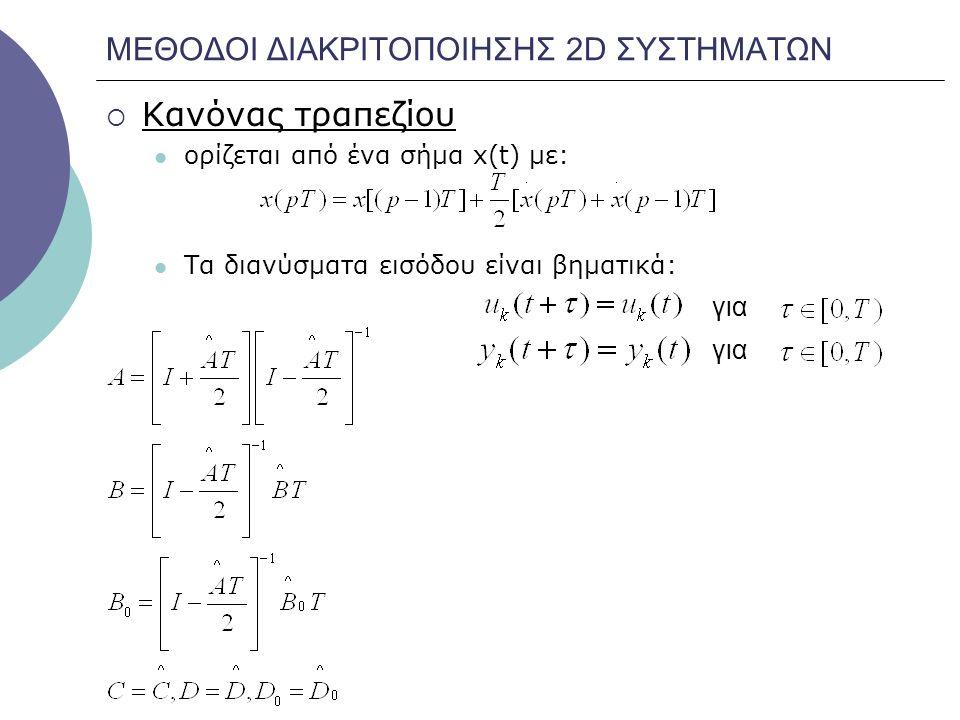 ΜΕΘΟΔΟΙ ΔΙΑΚΡΙΤΟΠΟΙΗΣΗΣ 2D ΣΥΣΤΗΜΑΤΩΝ  Κανόνας τραπεζίου ορίζεται από ένα σήμα x(t) με: Τα διανύσματα εισόδου είναι βηματικά: για