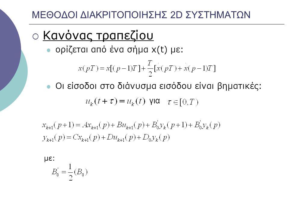 ΜΕΘΟΔΟΙ ΔΙΑΚΡΙΤΟΠΟΙΗΣΗΣ 2D ΣΥΣΤΗΜΑΤΩΝ  Κανόνας τραπεζίου ορίζεται από ένα σήμα x(t) με: Οι είσοδοι στο διάνυσμα εισόδου είναι βηματικές: για με:
