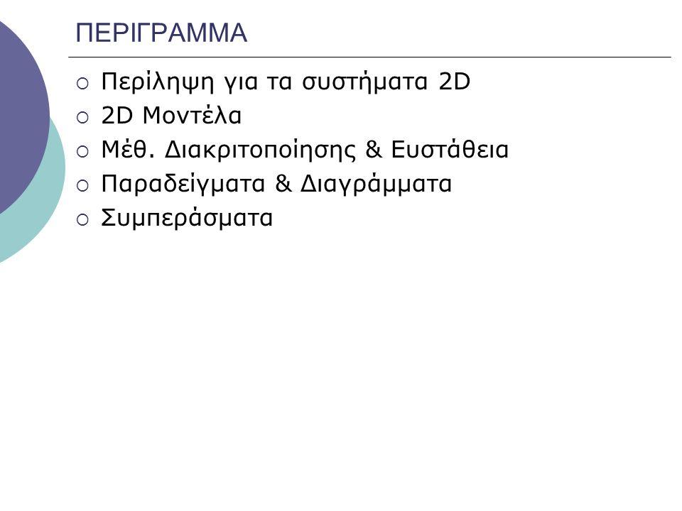ΠΕΡΙΓΡΑΜΜΑ  Περίληψη για τα συστήματα 2D  2D Μοντέλα  Μέθ. Διακριτοποίησης & Ευστάθεια  Παραδείγματα & Διαγράμματα  Συμπεράσματα