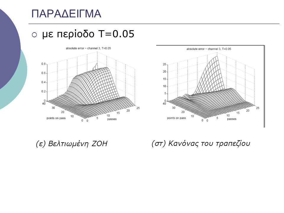 ΠΑΡΑΔΕΙΓΜΑ  με περίοδο Τ=0.05 (ε) Βελτιωμένη ΖΟΗ (στ) Κανόνας του τραπεζίου